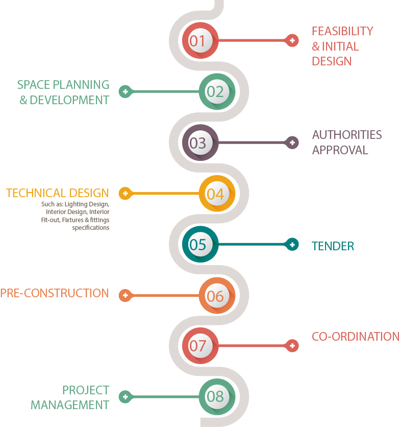 INTERIOR DESIGN – Architectonic Studio Ltd